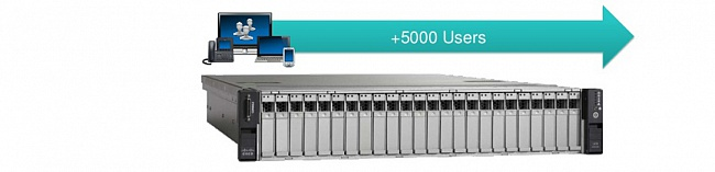 Система видеоконференцсвязи Cisco Business Edition 7000
